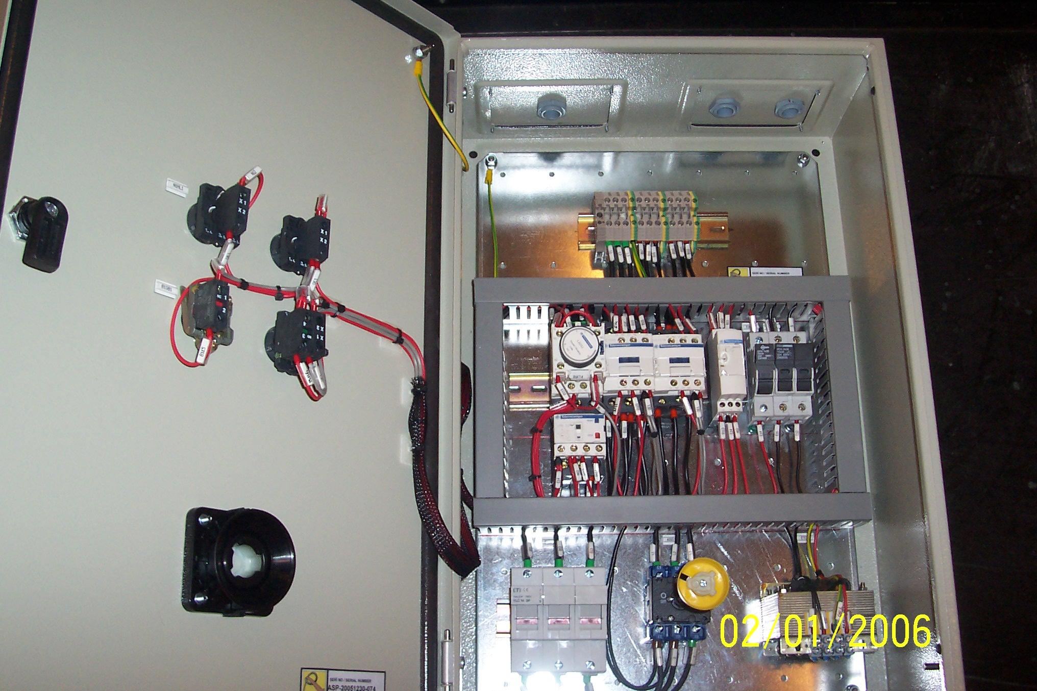 Duvar Tipi Elektrik Panoları